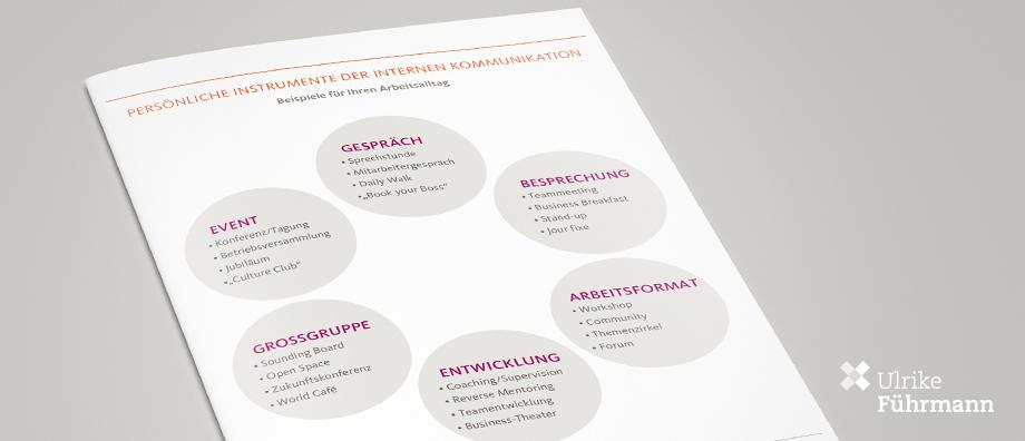 Übersicht über persönliche Instrumente in der internen Kommunikation