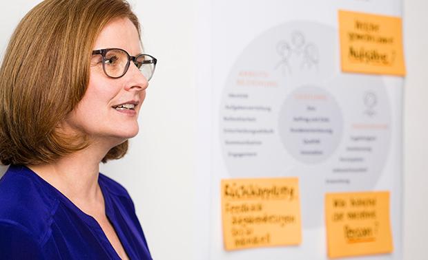 Ulrike Führmann bietet Teamentwicklung an.