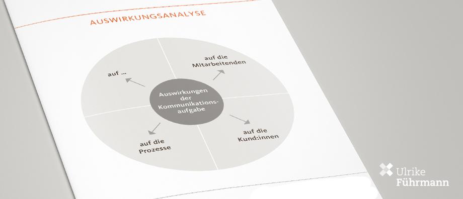 Auswirkungsanalyse für die interne Kommunikation